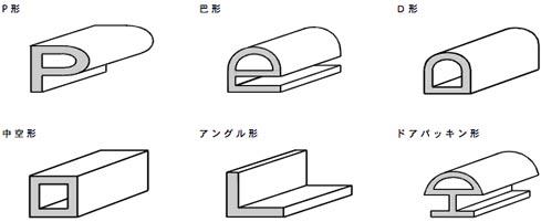 ゴム押出製品の異形(P形状、トモエ型、D型、中空、アングル、ドアパッキン形状)の画像